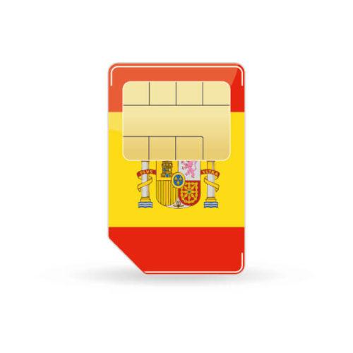 Spanien Simkarte