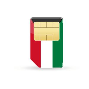 Kuwait Prepaid Sim-Karte